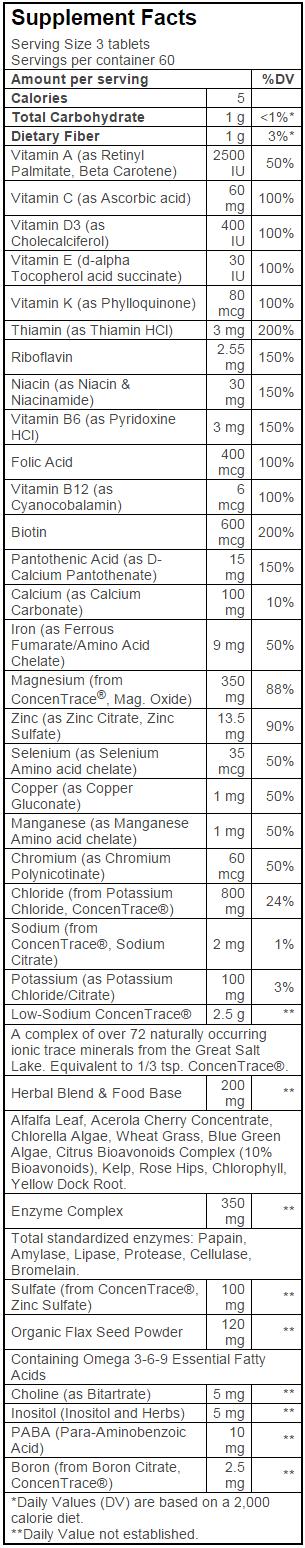 multi fact - Daily 5 Multivitamin