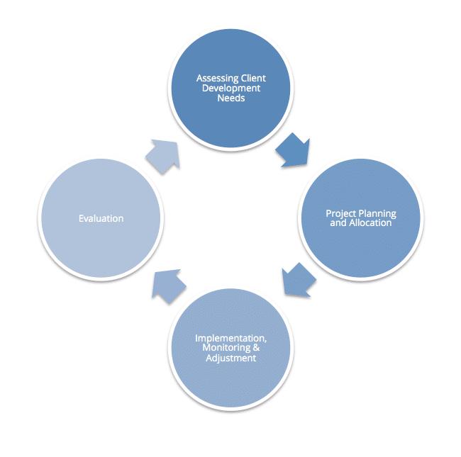 diagram22
