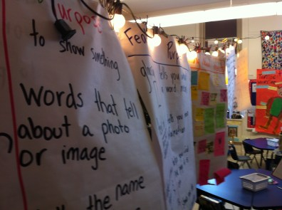 Another shot of anchor papers and lights used to divide the classroom into different learning zones.