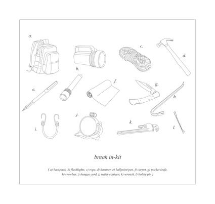0break.in.kit.jpg
