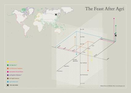 0ma0_The Feast AfterAgri_kaart.jpg