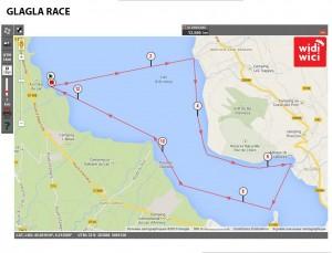 Le parcours de la glagla race