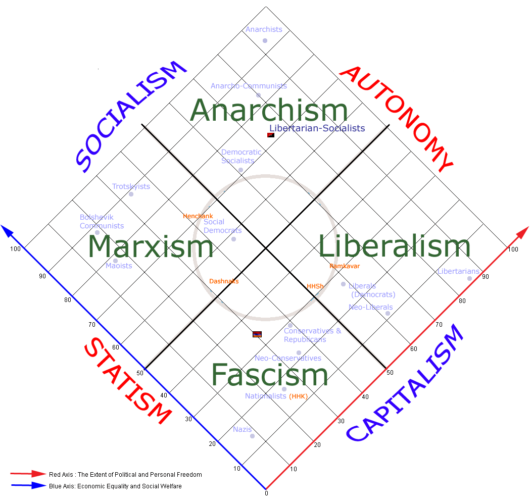 Geography Of Political Ideology