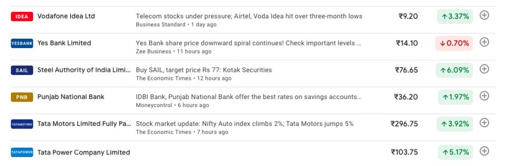 google finance news