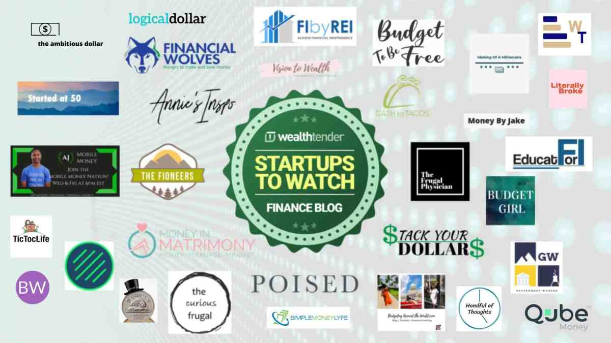 Logo map of finance blog startups to watch