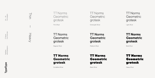 TT Norms, Thin to heavy