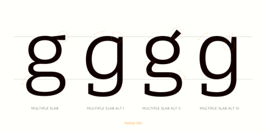 Multiple fonts from Latinotype - Multiple Slab with its alternates