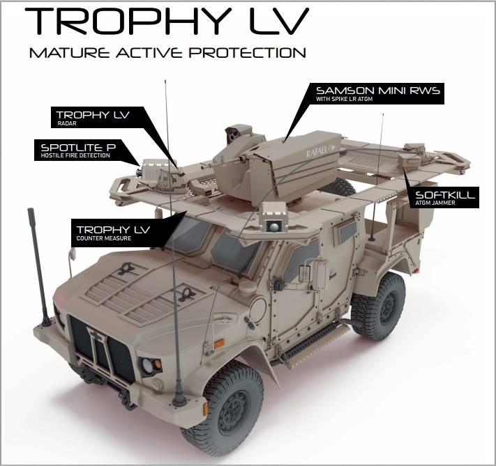 U.S. Department of defense chose active protection system for tanks and armored personnel carriers.