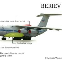 Beriev A-60 : The Soviet Union's Secret Weapon Of The Cold War
