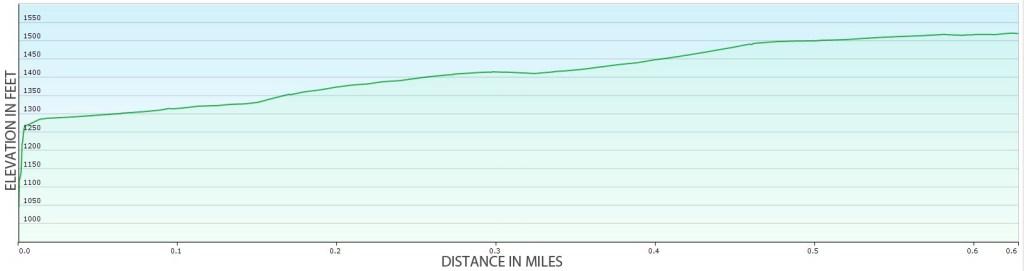 crosshill graph