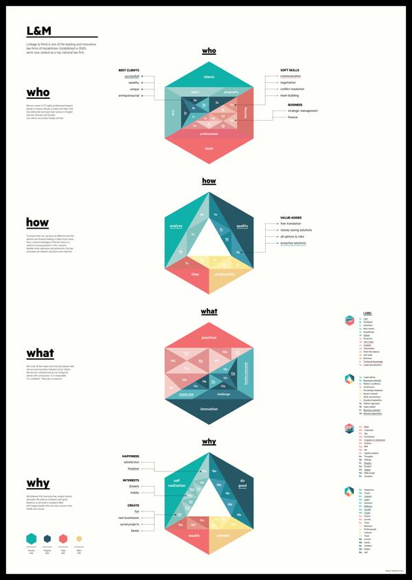 Infographic CV Image