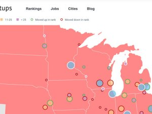 2020 Best of The Midwest: Startup City Rankings