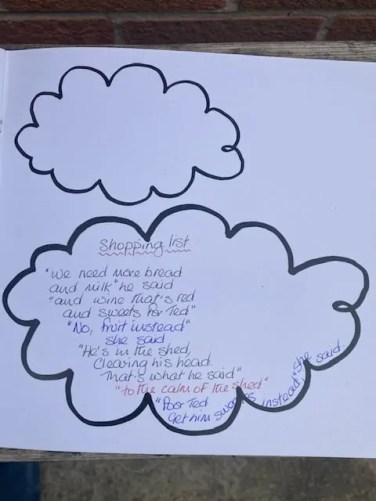 Drawings of clouds with words written in them.