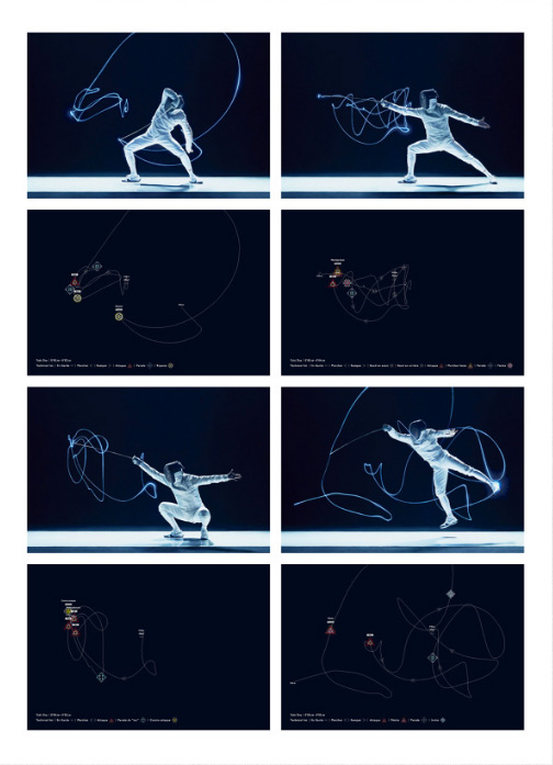 Precioso proyecto de Fencing Visualized