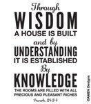 Knowledge, Understanding and Wisdom thumbnail