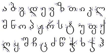Lettere dell'alfabeto georgiano mkhedruli