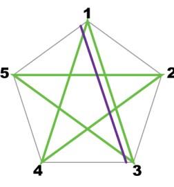 star-diagrams-07
