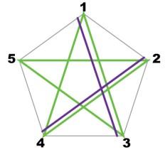 star-diagrams-08