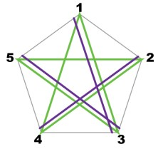 star-diagrams-09