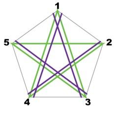 star-diagrams-10.jpg