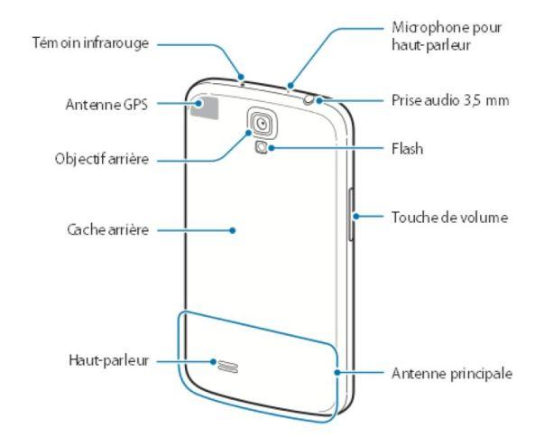 schéma avec les différentes fonctions du Galaxy Mega (dos)