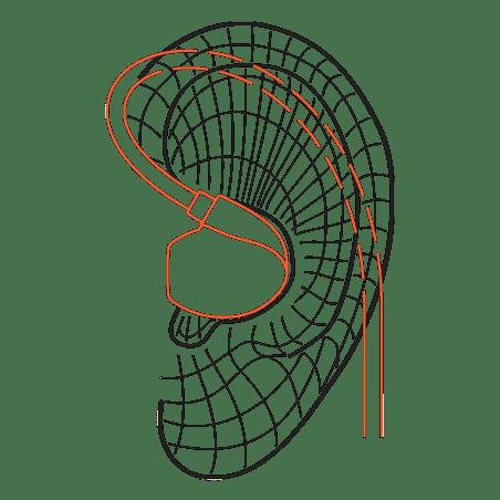 earhook-diagram