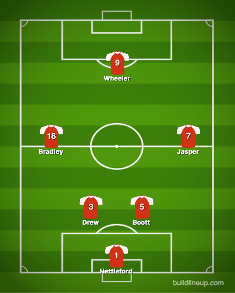 Nonsuch United lineup
