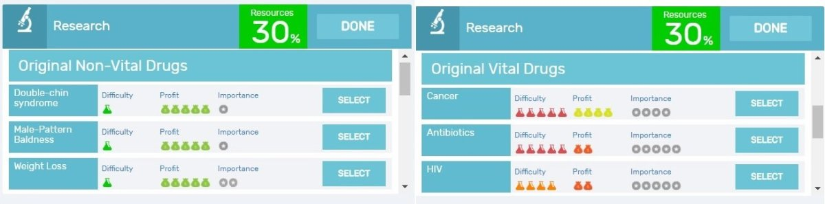 Vital vs non-vital