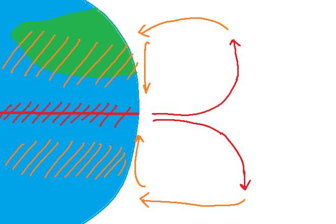 気圧帯(熱帯低圧帯、中緯度高圧帯、亜寒帯低圧帯、極高圧帯)を徹底解説 ...