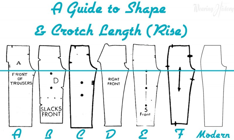 Pattern pieces showing the crotch length.