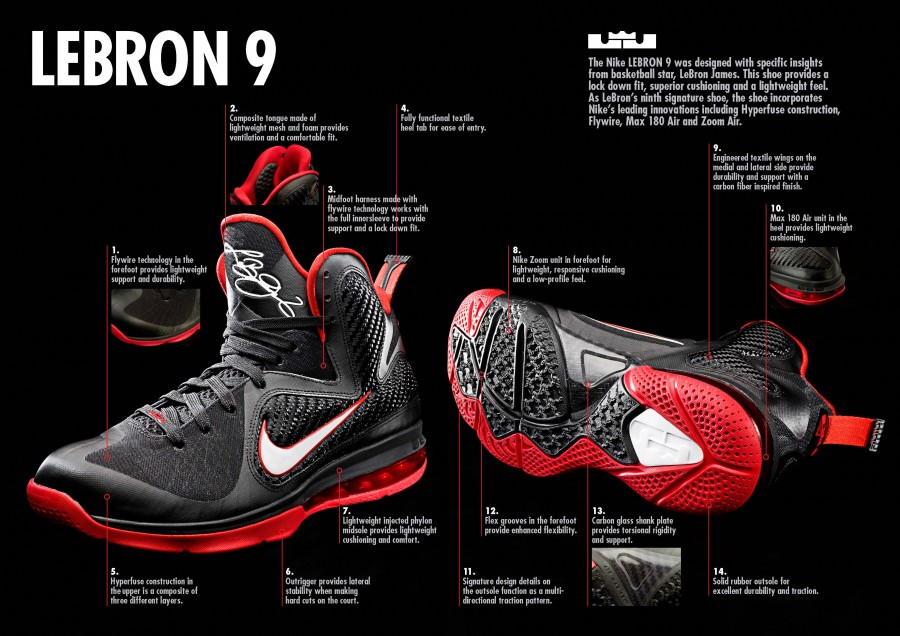 designer fashion a47f3 e4760 Nike-LeBron-9-Elite-P.S.-Performance-Review-7