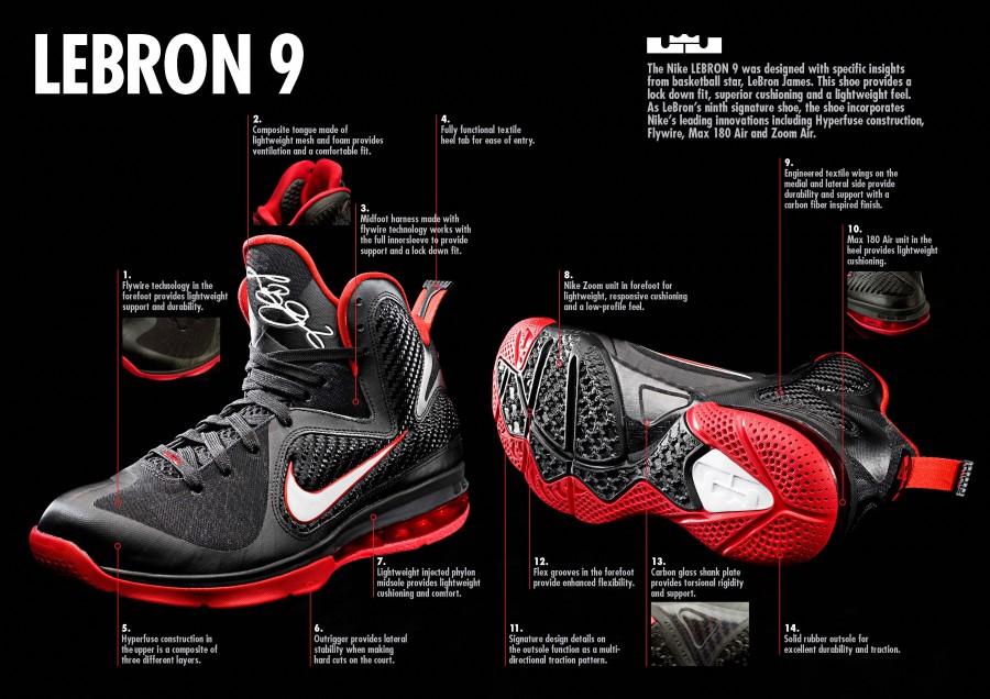 designer fashion 2ab7c 825b0 Nike-LeBron-9-Elite-P.S.-Performance-Review-7