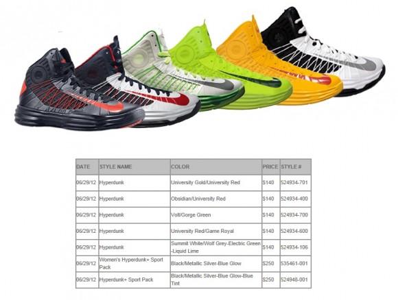 a73cce3eeae Nike Lunar Hyperdunk 2012 Release Date + Info - WearTesters