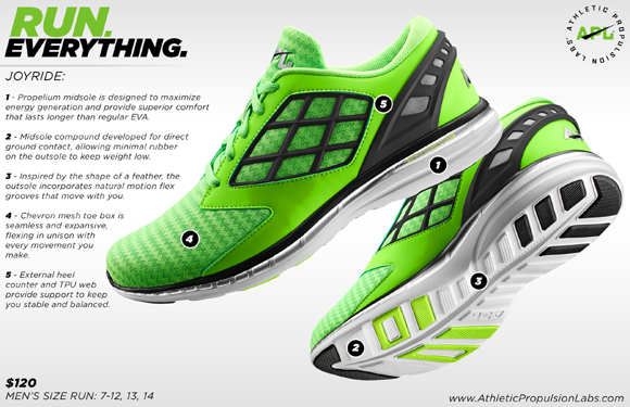 Athletic Propulsion Labs Officially Launches Running Footwear ... 90058fd0e