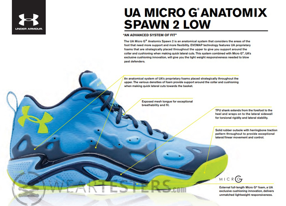 newest 8d91e 41c88 under armour anatomix spawn review 2 1
