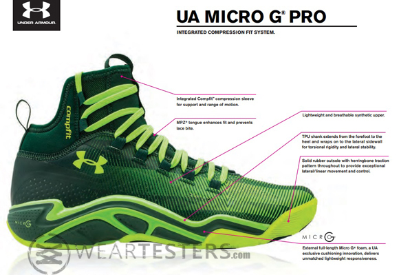 1a4cb225a268 Under Armour Micro G Pro 2 - WearTesters