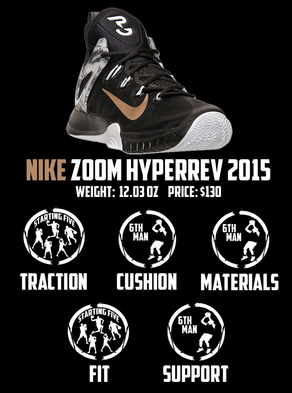 45b8eac8360340 Nike Zoom HyperRev 2015 Performance Review - WearTesters