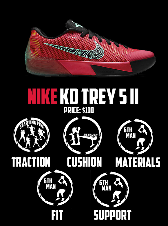 Nike KD Trey 5 II - Performance Review - WearTesters 9376fe96c