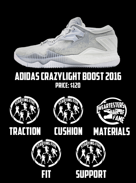 6229cd07bb63 adidas CrazyLight Boost 2016 Performance Review