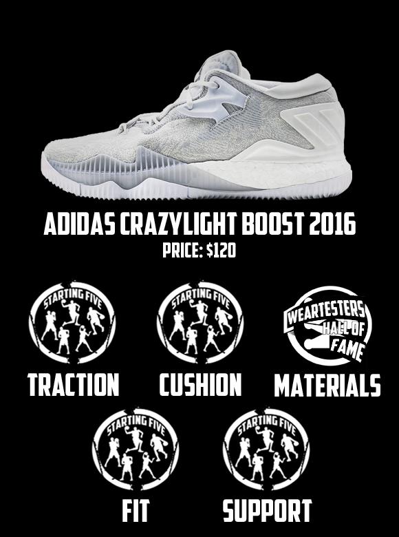 Crazylight 2016 Score Card