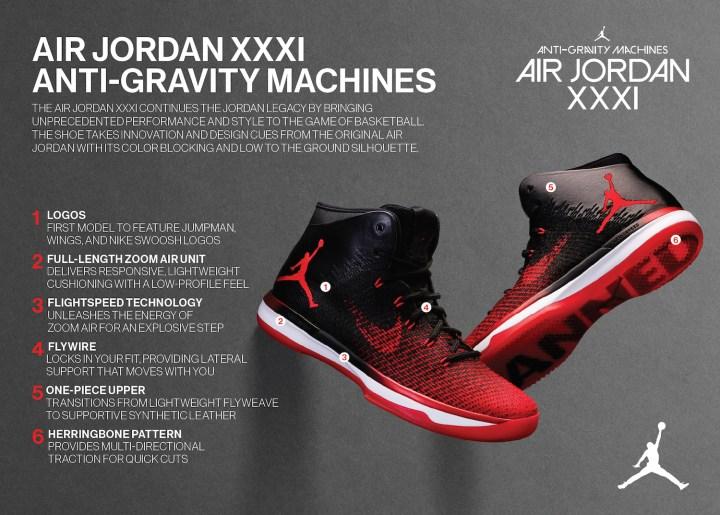 air jordan xxxi 2
