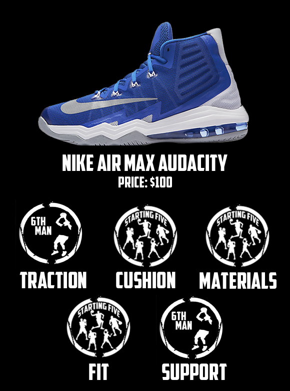 Nike Air Max Audacity - Score Card