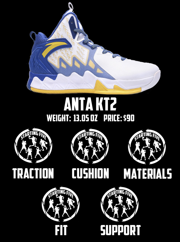 anta-kt2-performance-review-score