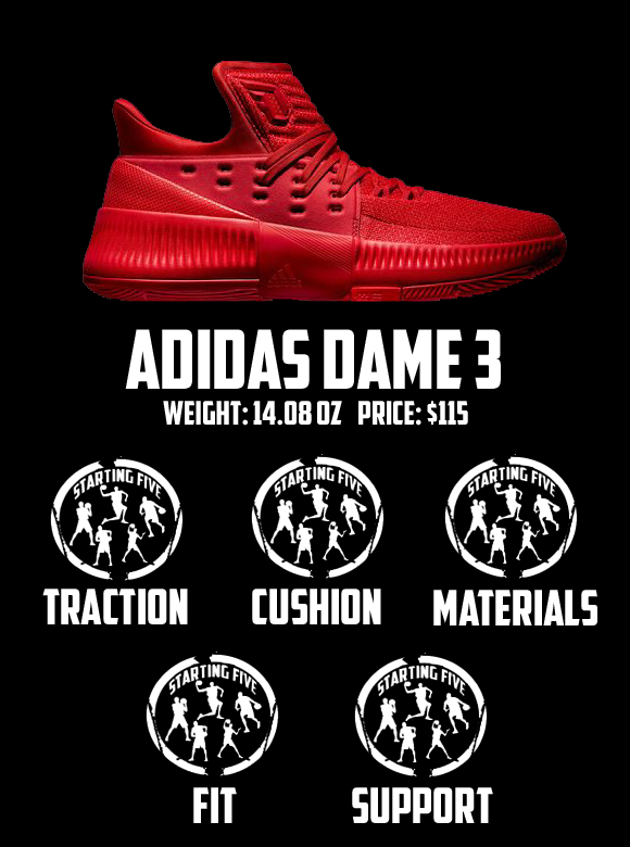 38257822025 adidas Dame 3 Performance Review - WearTesters