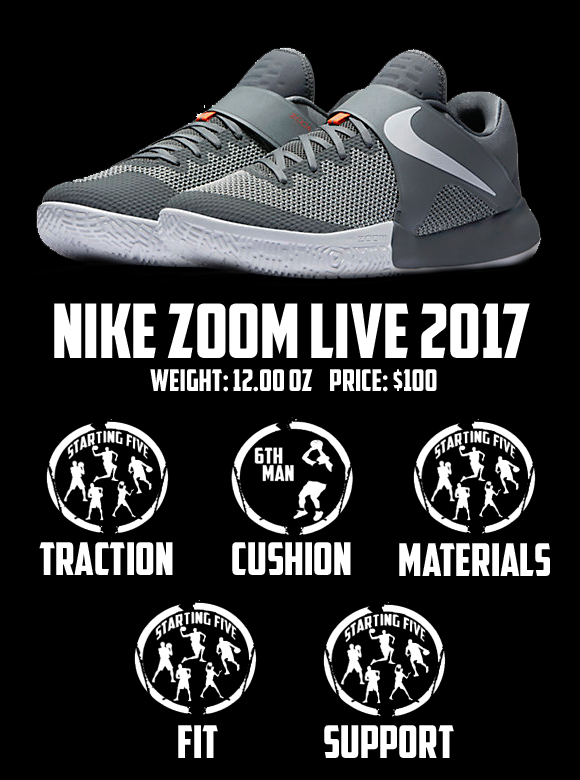 Nike Zoom Live 2017 Performance Review WearTesters