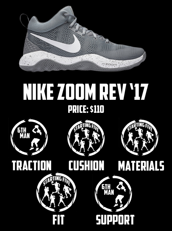 7e33b966c4d Nike Zoom Rev 2017 - Performance Review - WearTesters
