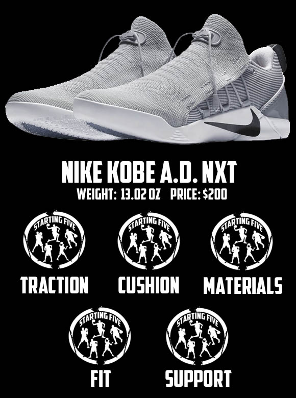 35a4dcbcd98a Once it drops in price by a minimum of  50 then the Kobe A.D. NXT should be  your next Kobe purchase for on-court use.