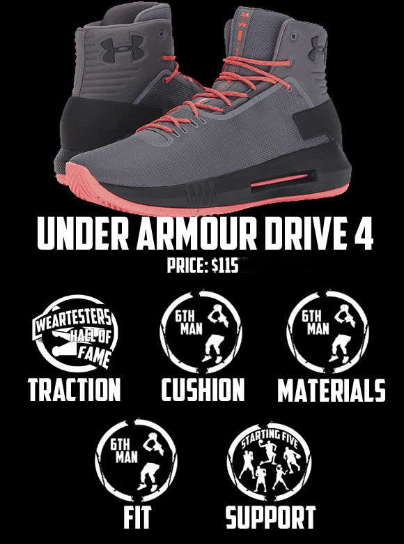 Under Armour Drive 4 Performance Review Duke4005