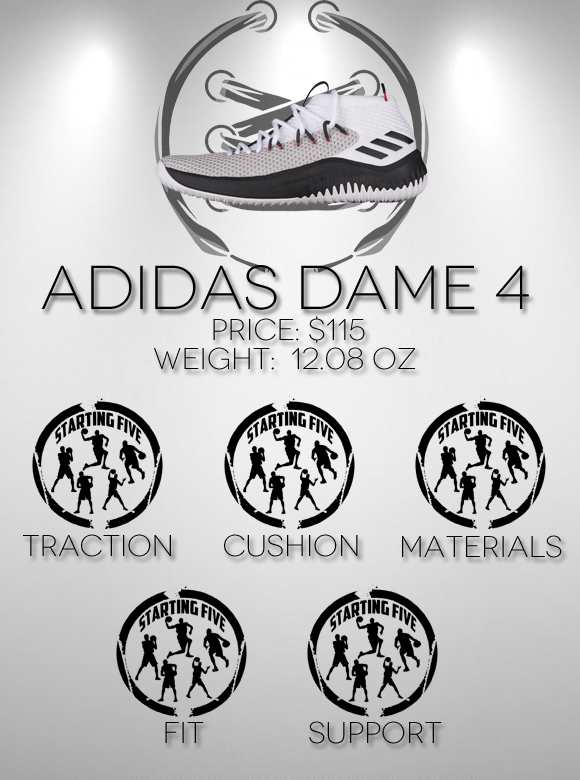 save off 53cd6 dccec adidas dame 4 performance review scorecard