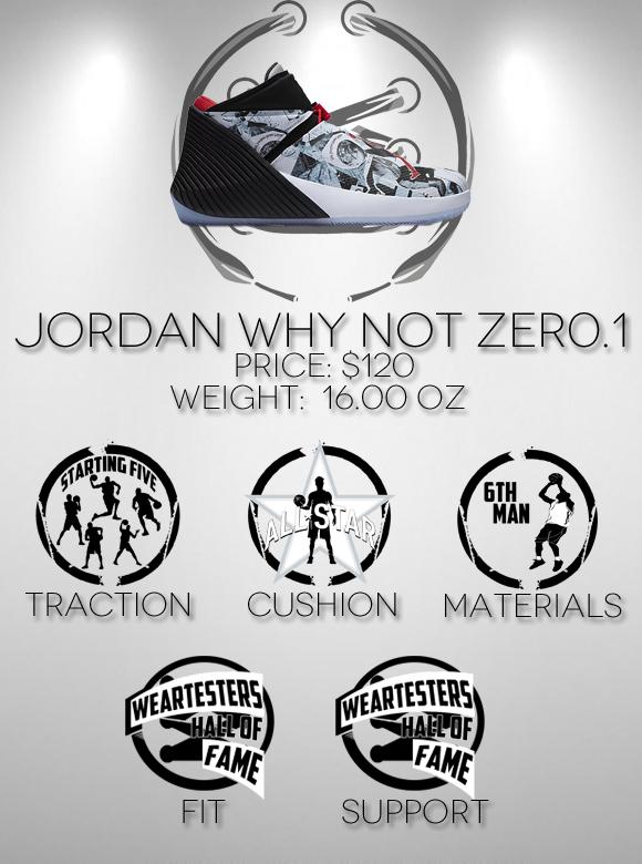 jordan why not zer0.1 performance review duke4005 score